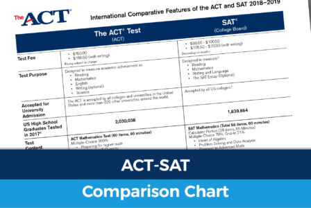 The ACT and SAT Tests: See How They Stack Up! - ACT Club - South