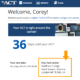 UPDATED: How do I find my ACT test center?